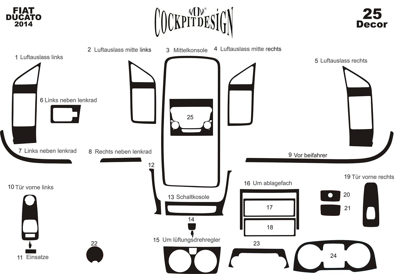 3D Cockpit Dekor für Fiat Ducato 2014 25 Teile